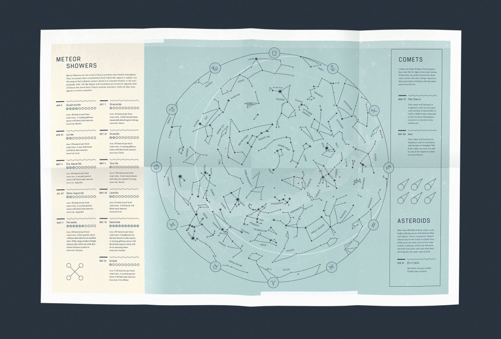 Cosmic Calendar Digital Tabloid Newspaper by Michelle Merlin