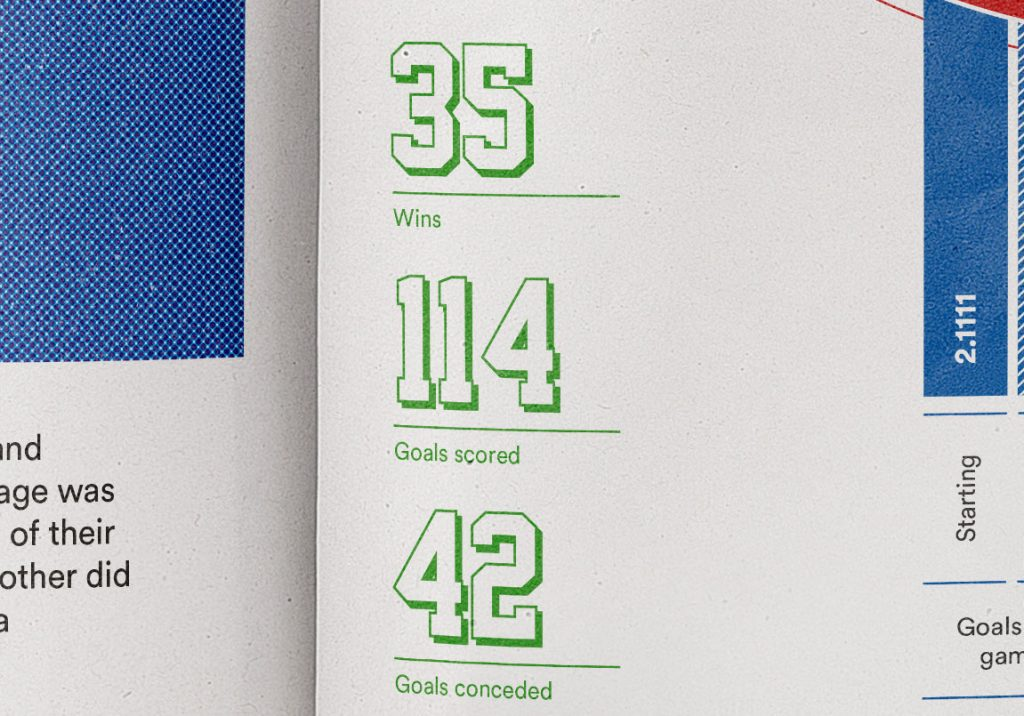 Top Corner kicks off a fresh approach to the football zine. Print your own newspaper with Newspaper Club.