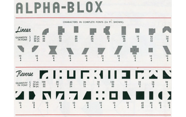Original 1944 ATF metal type sorts for Alpha-Blox