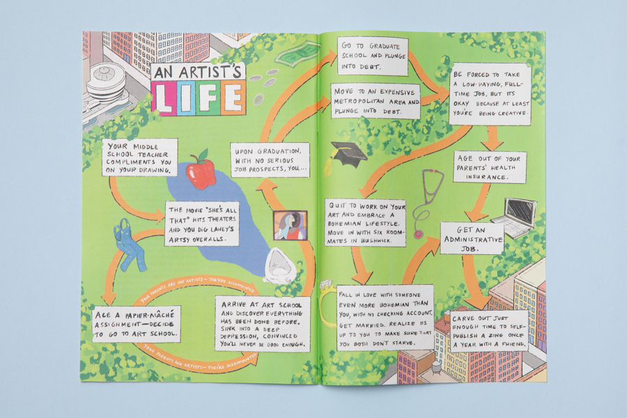 Inside spread from illustrated zine Space Cadet, depicting the route of an artist's life in the style of the game Life. Published by ROBIN SCHEINES & NATALIA OLBINSKI. Printed by Newspaper Club.