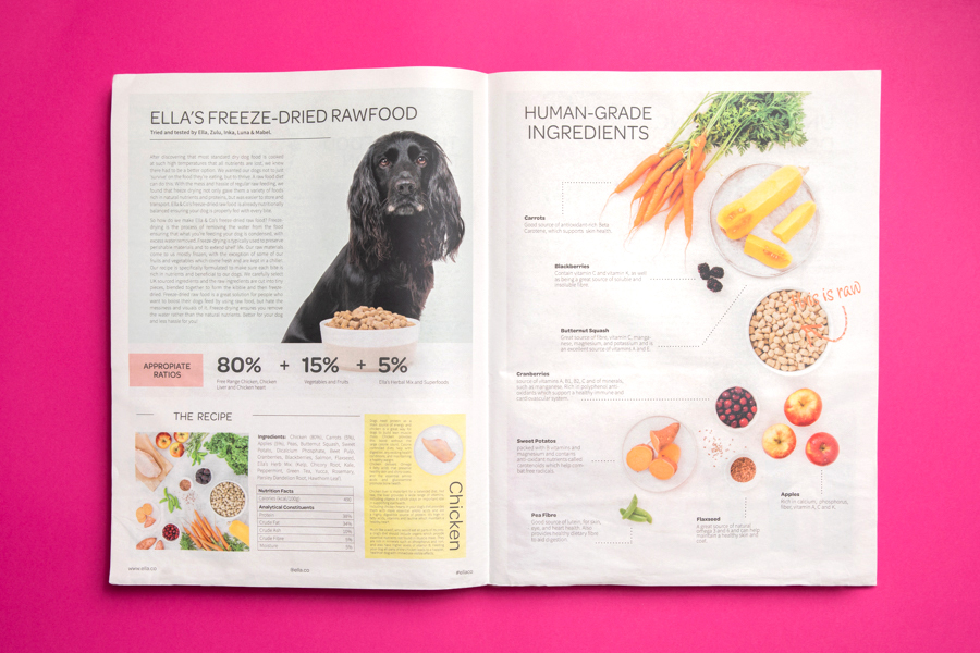 Interior spread from Ella & Co dog food newspaper.